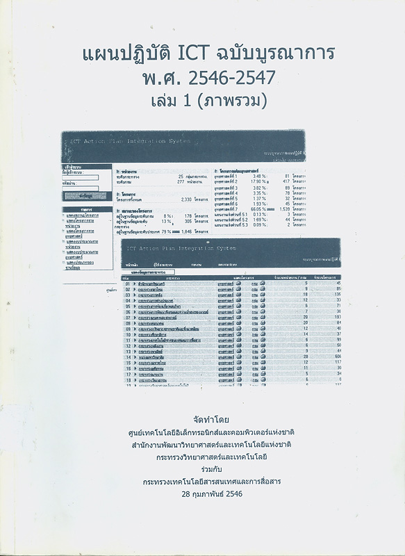 แผนปฏิบัติ ICT ฉบับบูรณาการ พ.ศ. 2546-2547 /จัดทำโดย ศูนย์เทคโนโลยีอิเล็กทรอนิกส์และคอมพิวเตอร์แห่งชาติ สำนักงานพัฒนาวิทยาศาสตร์และเทคโนโลยีแห่งชาติ กระทรวงวิทยาศาสตร์และเทคโนโลยี ร่วมกับ กระทรวงเทคโนโลยีสารสนเทศและการสื่อสาร