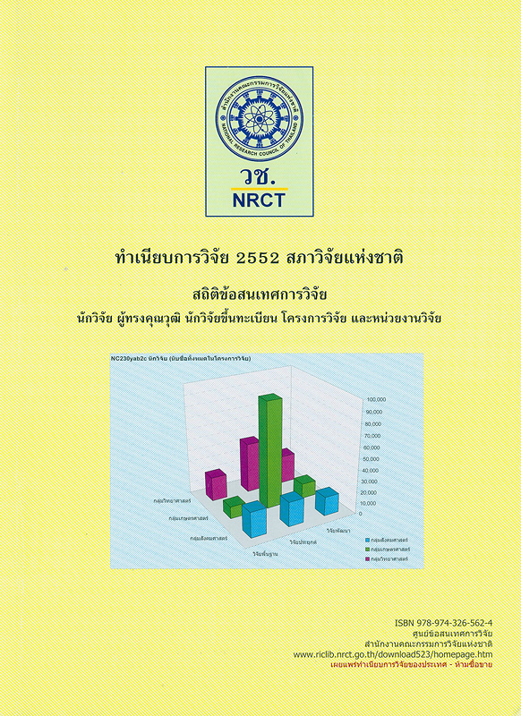 ทำเนียบการวิจัย 2552 สภาวิจัยแห่งชาติ :สถิติข้อสนเทศการวิจัย นักวิจัย ผู้ทรงคุณวุฒิ นักวิจัยขึ้นทะเบียน โครงการวิจัย และหน่วยงานวิจัย /สำนักงานคณะกรรมการวิจัยแห่งชาติ||ทำเนียบการวิจัย... สภาวิจัยแห่งชาติ : สถิติข้อสนเทศการวิจัย นักวิจัย ผู้ทรงคุณวุฒิ นักวิจัยขึ้นทะเบียน โครงการวิจัย และหน่วยงานวิจัย
