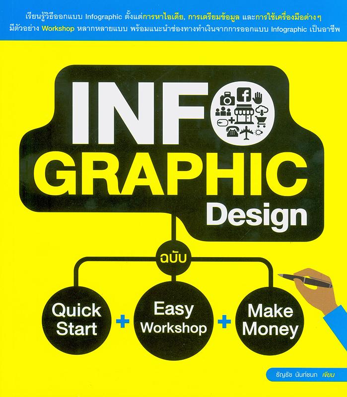 Infographic design :ฉบับ quick start + easy workshop + make money/ธัญธัช นันท์ชนก||อินโฟกราฟิกดีไซน์